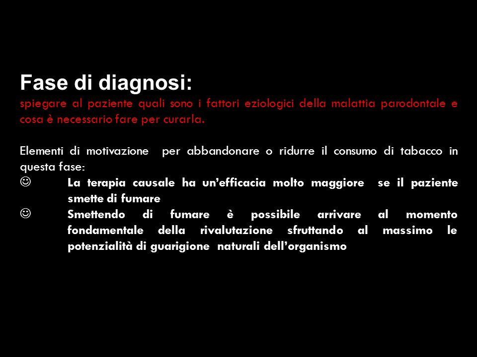 Fase di diagnosi: spiegare al paziente quali sono i fattori eziologici della malattia parodontale e cosa è necessario fare per curarla. Elementi di mo