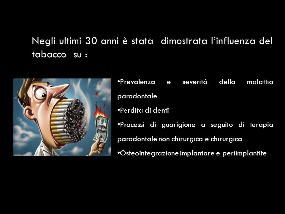 Referenze bibliografiche degli effetti del fumo sulla risposta alla terapia parodontale Labriola A, Needleman I, Moles DR.