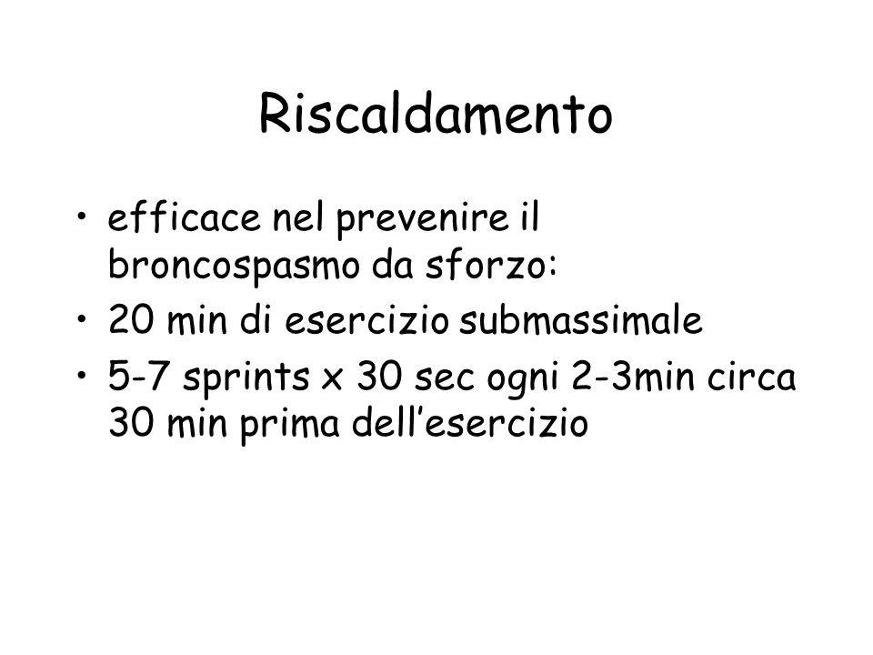 Riscaldamento efficace nel prevenire il broncospasmo da sforzo: 20 min di esercizio submassimale 5-7 sprints x 30 sec ogni 2-3min circa 30 min prima d
