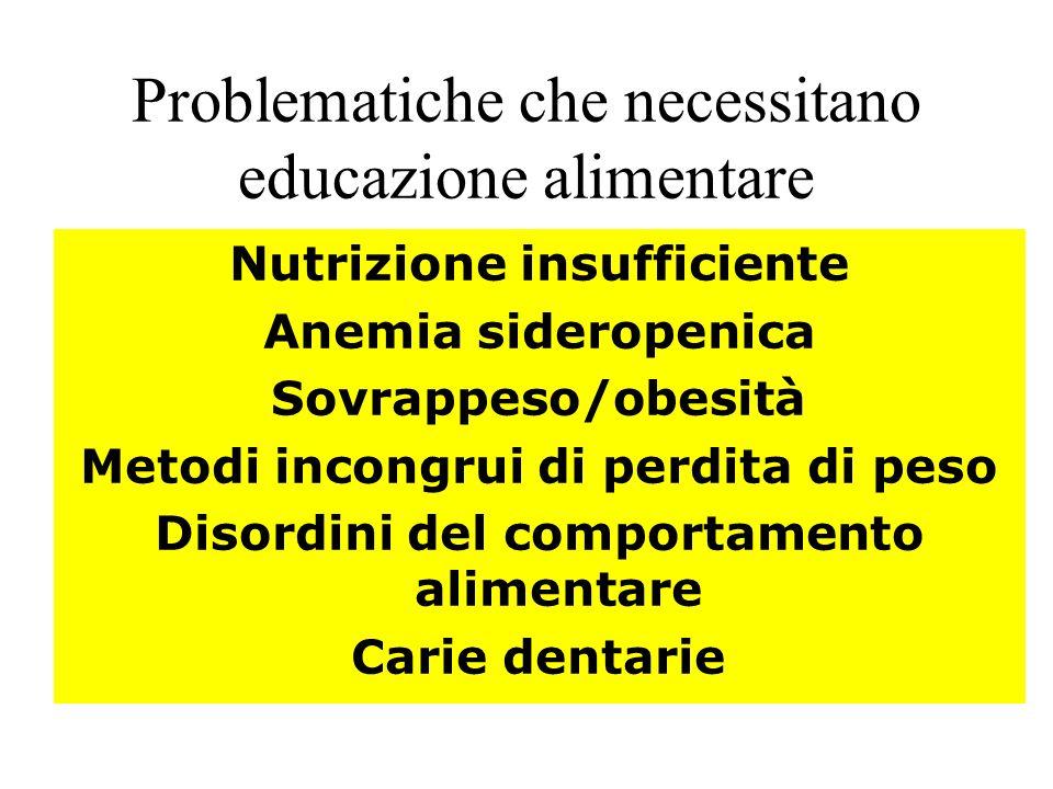 Problematiche che necessitano educazione alimentare Nutrizione insufficiente Anemia sideropenica Sovrappeso/obesità Metodi incongrui di perdita di pes