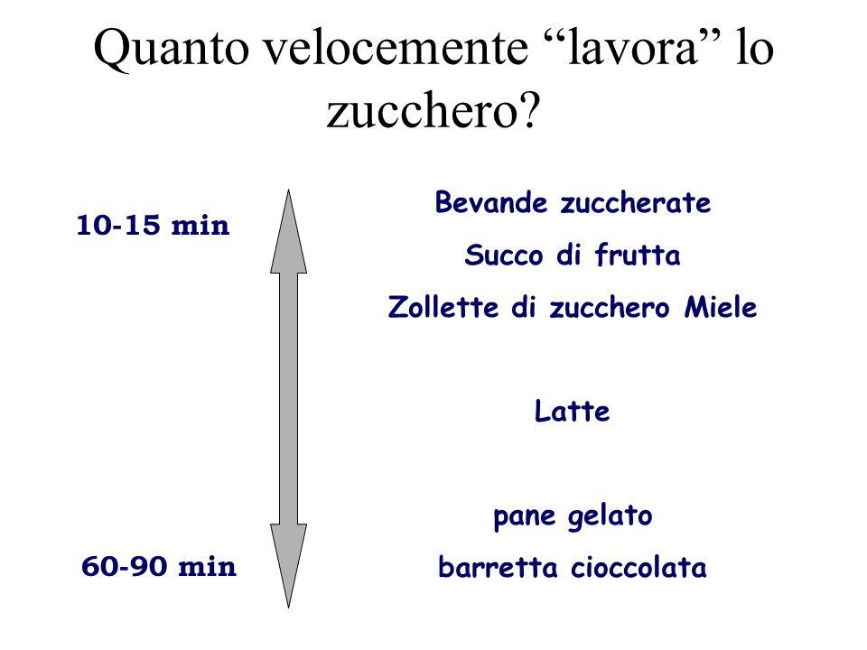 Quanto velocemente lavora lo zucchero? Bevande zuccherate Succo di frutta Zollette di zucchero Miele Latte pane gelato barretta cioccolata 10-15 min 6