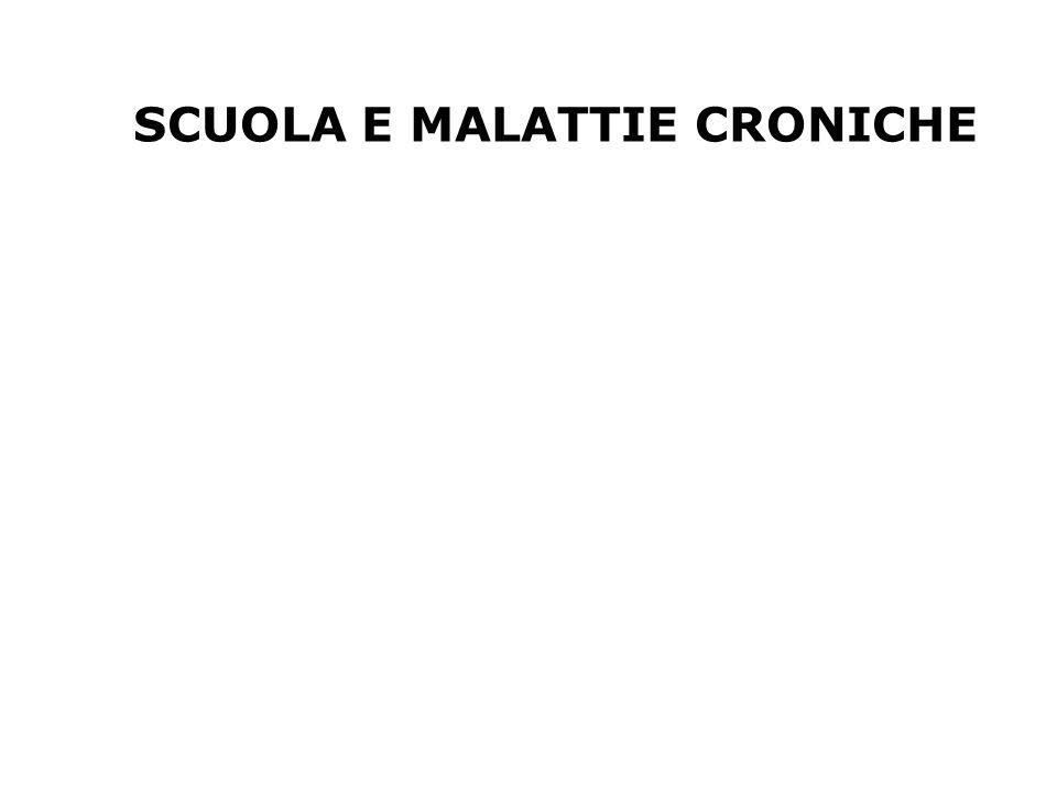Principali malattie croniche in età pediatrica asma bronchiale difetti visivi o uditivi cardiopatia congenita convulsioni paralisi cerebrale distrofia muscolare ritardo mentale (S.