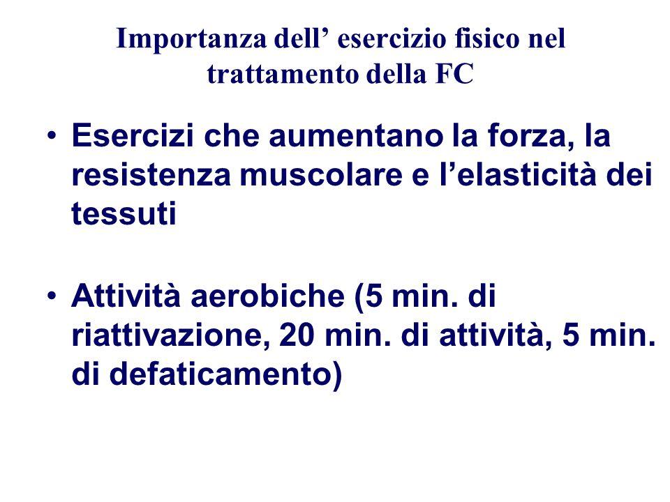 Importanza dell esercizio fisico nel trattamento della FC Esercizi che aumentano la forza, la resistenza muscolare e lelasticità dei tessuti Attività