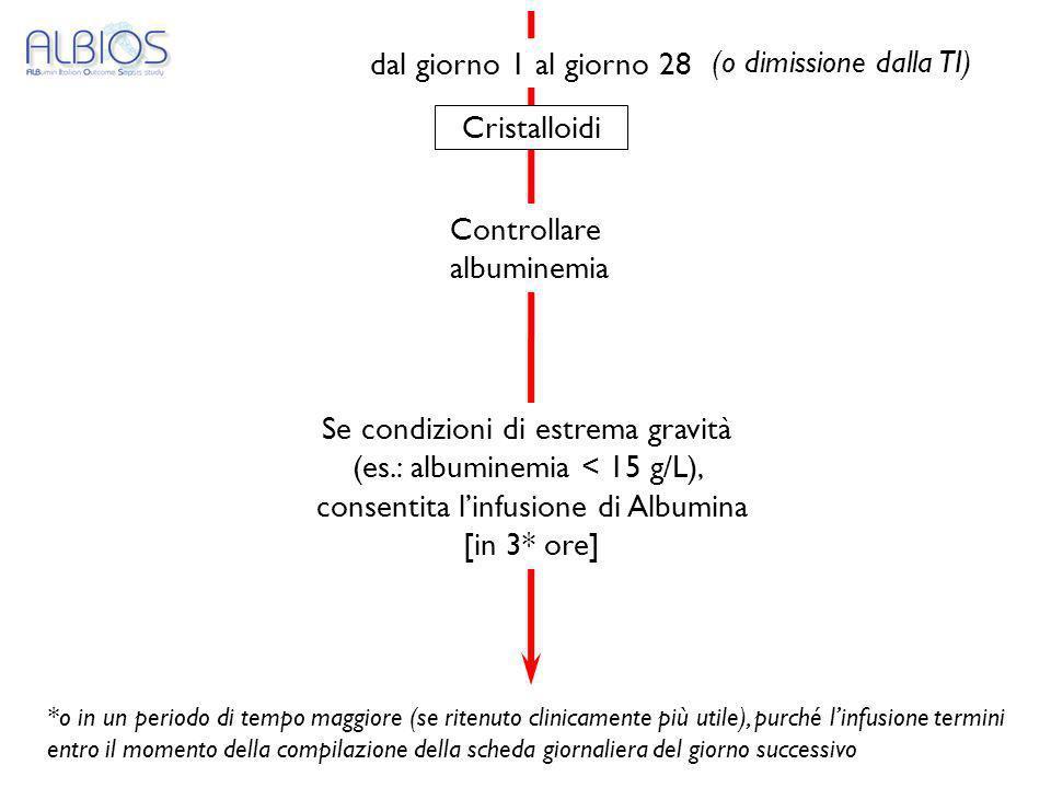 dal giorno 1 al giorno 28 (o dimissione dalla TI) Se condizioni di estrema gravità (es.: albuminemia < 15 g/L), consentita linfusione di Albumina [in