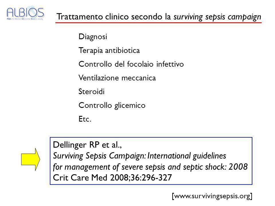 Dellinger RP et al., Surviving Sepsis Campaign: International guidelines for management of severe sepsis and septic shock: 2008 Crit Care Med 2008;36: