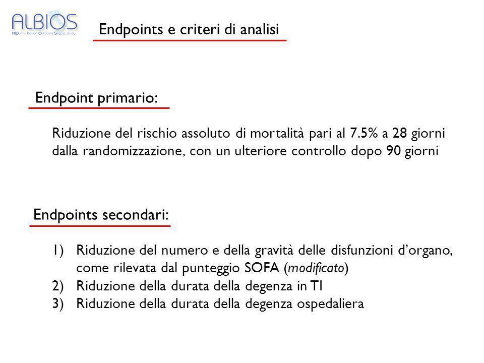 Endpoints e criteri di analisi Riduzione del rischio assoluto di mortalità pari al 7.5% a 28 giorni dalla randomizzazione, con un ulteriore controllo
