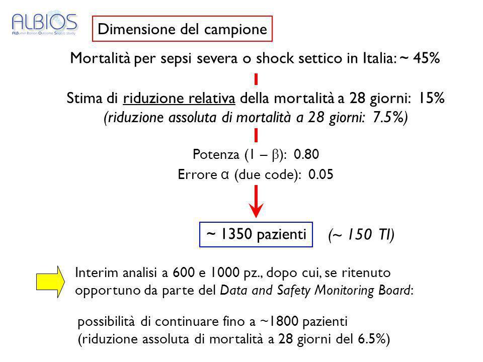 Mortalità per sepsi severa o shock settico in Italia: ~ 45% Interim analisi a 600 e 1000 pz., dopo cui, se ritenuto opportuno da parte del Data and Sa