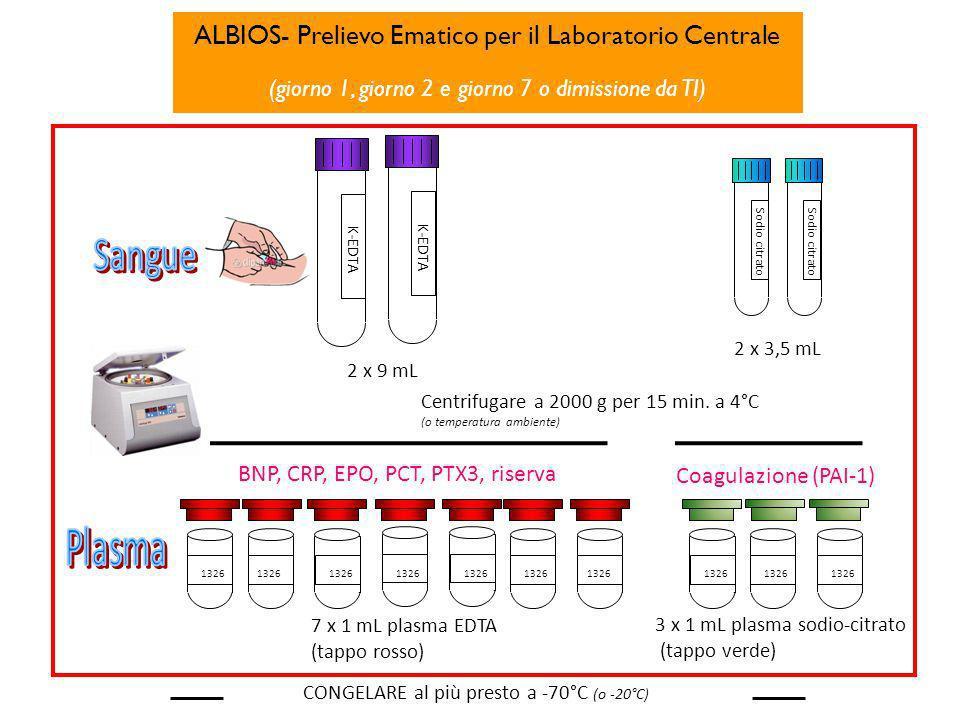 ALBIOS- Prelievo Ematico per il Laboratorio Centrale (giorno 1, giorno 2 e giorno 7 o dimissione da TI) 2 x 9 mL 7 x 1 mL plasma EDTA (tappo rosso) CO