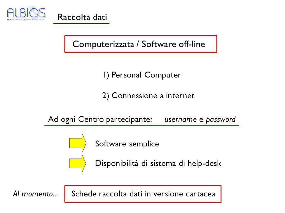 Computerizzata / Software off-line 1) Personal Computer 2) Connessione a internet Raccolta dati Ad ogni Centro partecipante: username e password Softw