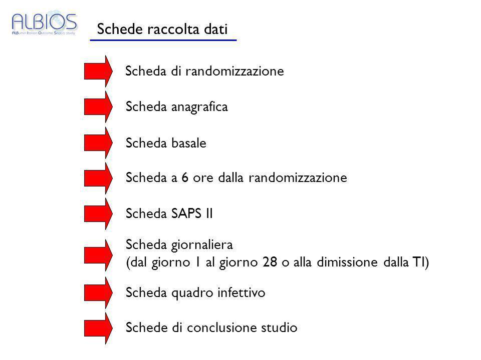 Scheda di randomizzazioneScheda anagrafica Scheda a 6 ore dalla randomizzazione Scheda giornaliera (dal giorno 1 al giorno 28 o alla dimissione dalla