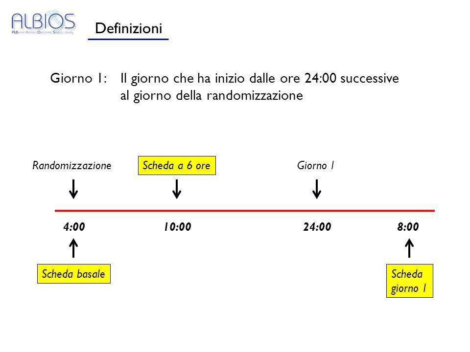 Definizioni Giorno 1:Il giorno che ha inizio dalle ore 24:00 successive al giorno della randomizzazione Randomizzazione 4:0010:0024:008:00 Scheda basa