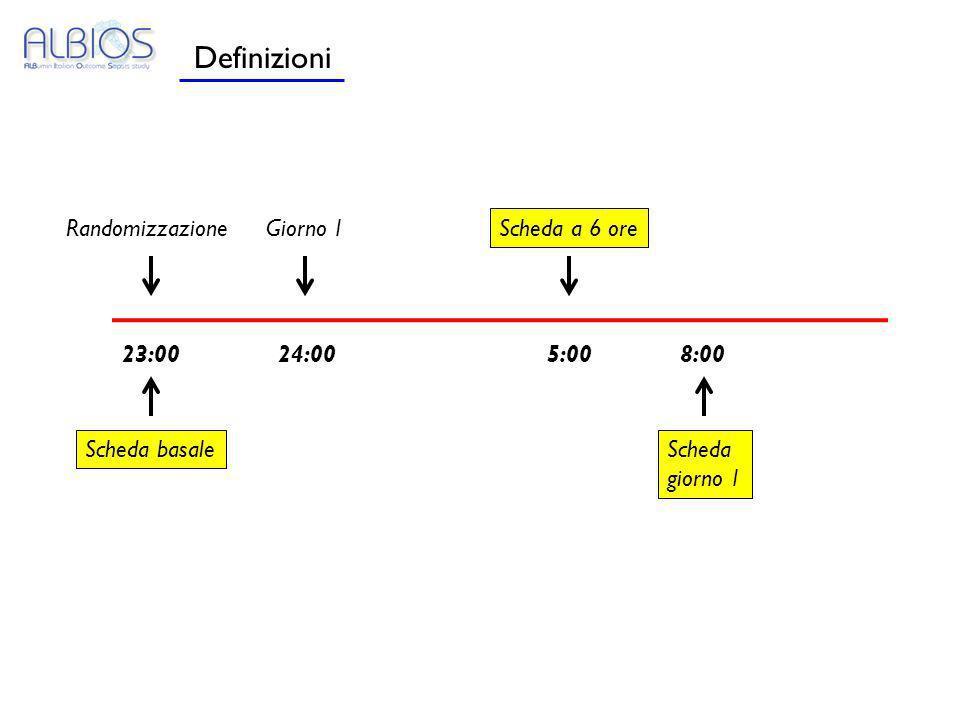 Definizioni Randomizzazione 23:005:0024:008:00 Scheda basale Scheda a 6 ore Giorno 1 Scheda giorno 1