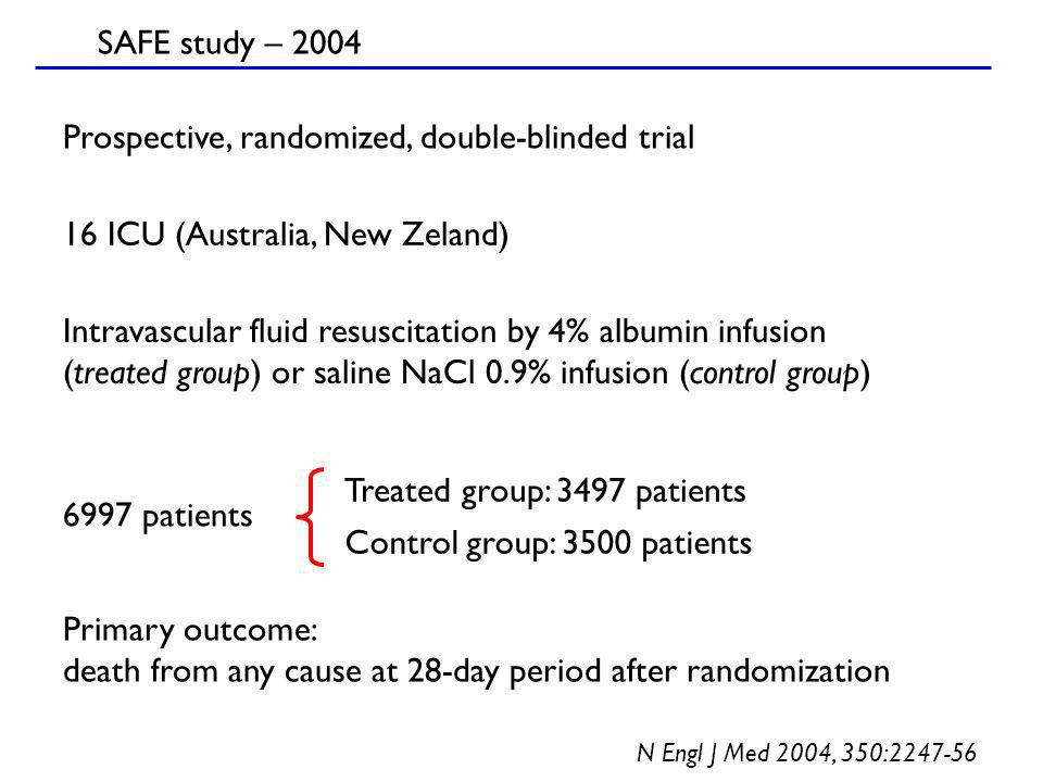 CONCLUSIONS In patients in ICU, use of either 4% albumin or normal saline for fluid resuscitation results in similar outcomes at 28 day Dead patients (%) treated group 20.9% vs control group 21.1% (p=0.87) SAFE study – 2004 N Engl J Med 2004, 350:2247-56