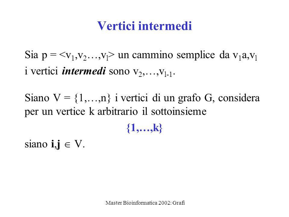 Master Bioinformatica 2002: Grafi Calcolo delle matrici D (0),…, D (n) e P (0),…, P (n) Floyd-Warshall(W) Inizializza D (0) e P (0) mediante W for k = 1 to n for i = 1 to n for j = 1 to n D (k) [i,j] D (k-1) [i,j] P (k) [i,j] P (k-1) [i,j] if D (k) [i,j] > D (k-1) [i,k] + D (k-1) [k,j] then D (k) [i,j] D (k-1) [i,k]+ D (k-1) [k,j] P (k) [i,j] P (k-1) [k,j] return