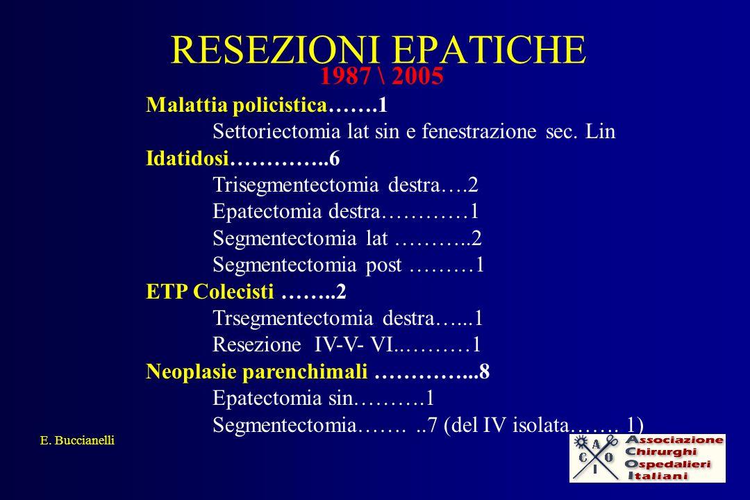 RESEZIONI EPATICHE E. Buccianelli 1987 \ 2005 Malattia policistica…….1 Settoriectomia lat sin e fenestrazione sec. Lin Idatidosi…………..6 Trisegmentecto