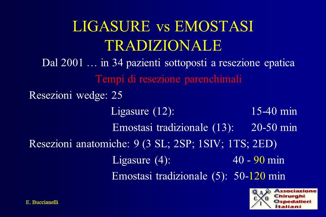 LIGASURE vs EMOSTASI TRADIZIONALE Dal 2001 … in 34 pazienti sottoposti a resezione epatica Tempi di resezione parenchimali Resezioni wedge: 25 Ligasur