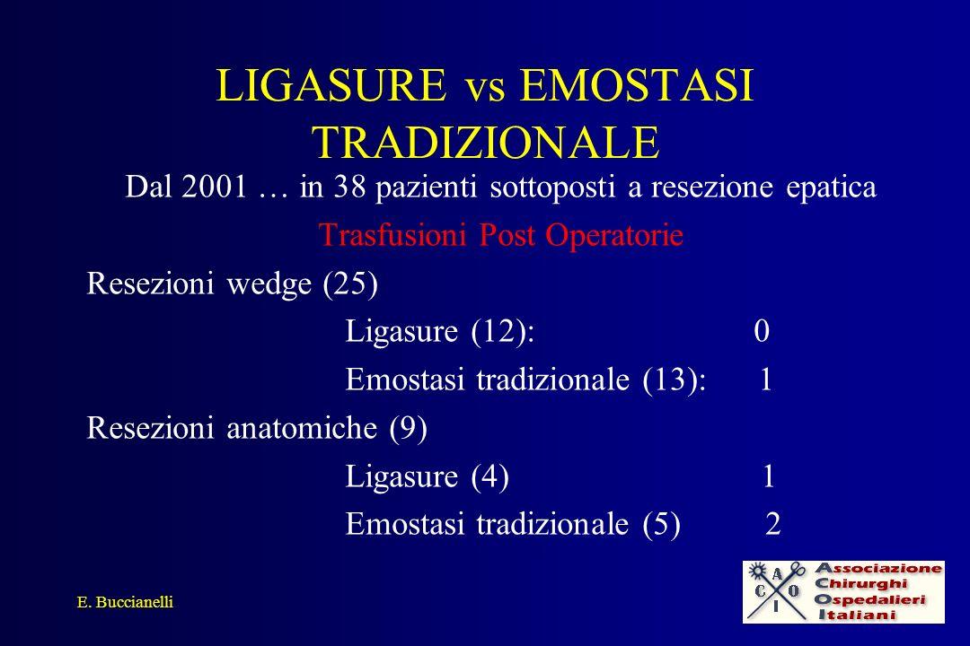 LIGASURE vs EMOSTASI TRADIZIONALE Dal 2001 … in 38 pazienti sottoposti a resezione epatica Trasfusioni Post Operatorie Resezioni wedge (25) Ligasure (