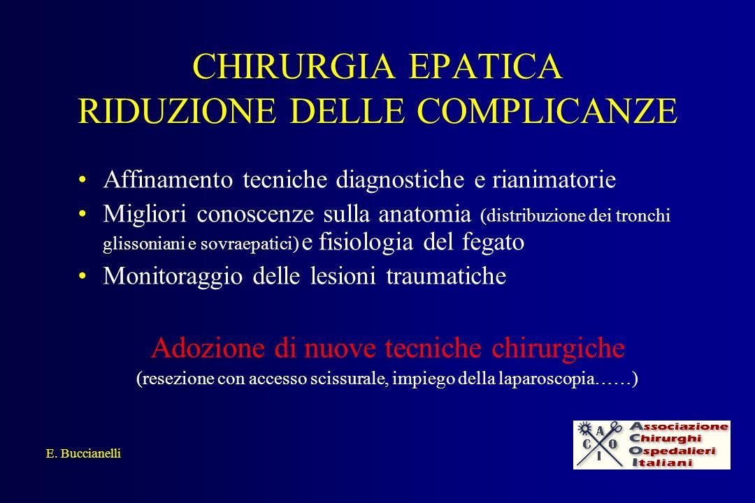 CHIRURGIA EPATICA RIDUZIONE DELLE COMPLICANZE Affinamento tecniche diagnostiche e rianimatorie Migliori conoscenze sulla anatomia (distribuzione dei t