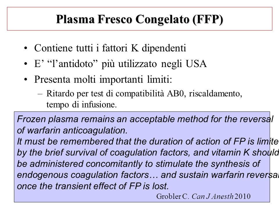 Plasma Fresco Congelato (FFP) Contiene tutti i fattori K dipendenti E lantidoto più utilizzato negli USA Presenta molti importanti limiti: –Ritardo pe