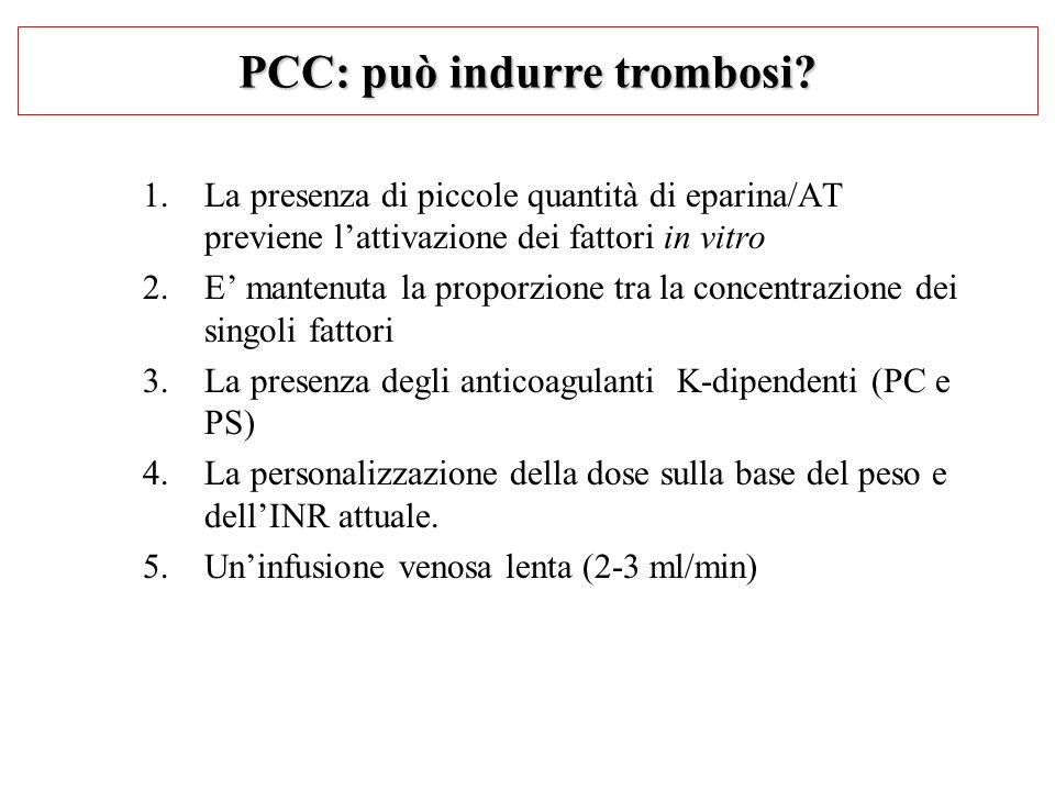 PCC: può indurre trombosi? 1.La presenza di piccole quantità di eparina/AT previene lattivazione dei fattori in vitro 2.E mantenuta la proporzione tra