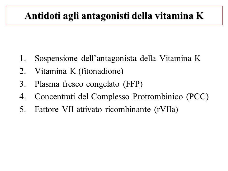 Antidoti agli antagonisti della vitamina K 1.Sospensione dellantagonista della Vitamina K 2.Vitamina K (fitonadione) 3.Plasma fresco congelato (FFP) 4
