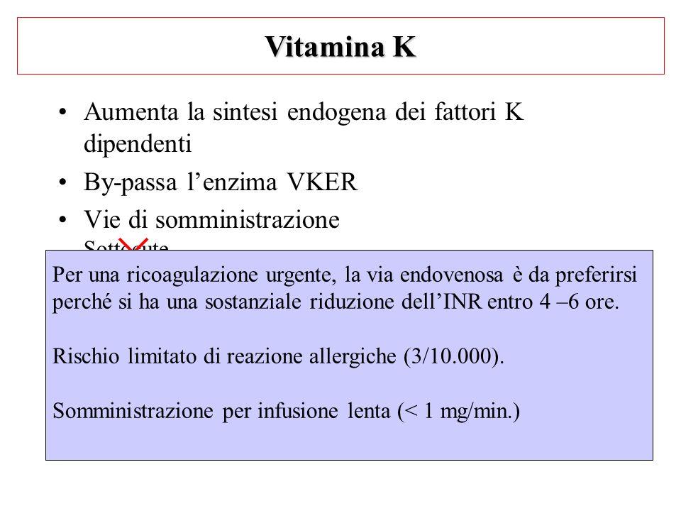 Vitamina K Aumenta la sintesi endogena dei fattori K dipendenti By-passa lenzima VKER Vie di somministrazione Sottocute Intramuscolo Per os Endovena P