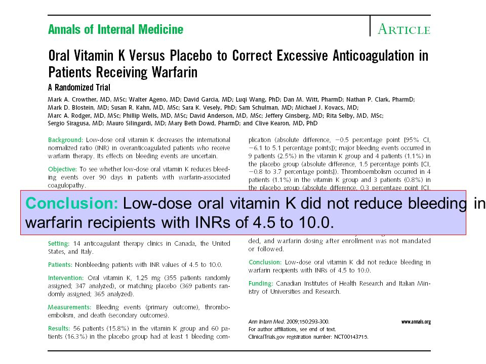 Conclusion: Low-dose oral vitamin K did not reduce bleeding in warfarin recipients with INRs of 4.5 to 10.0.