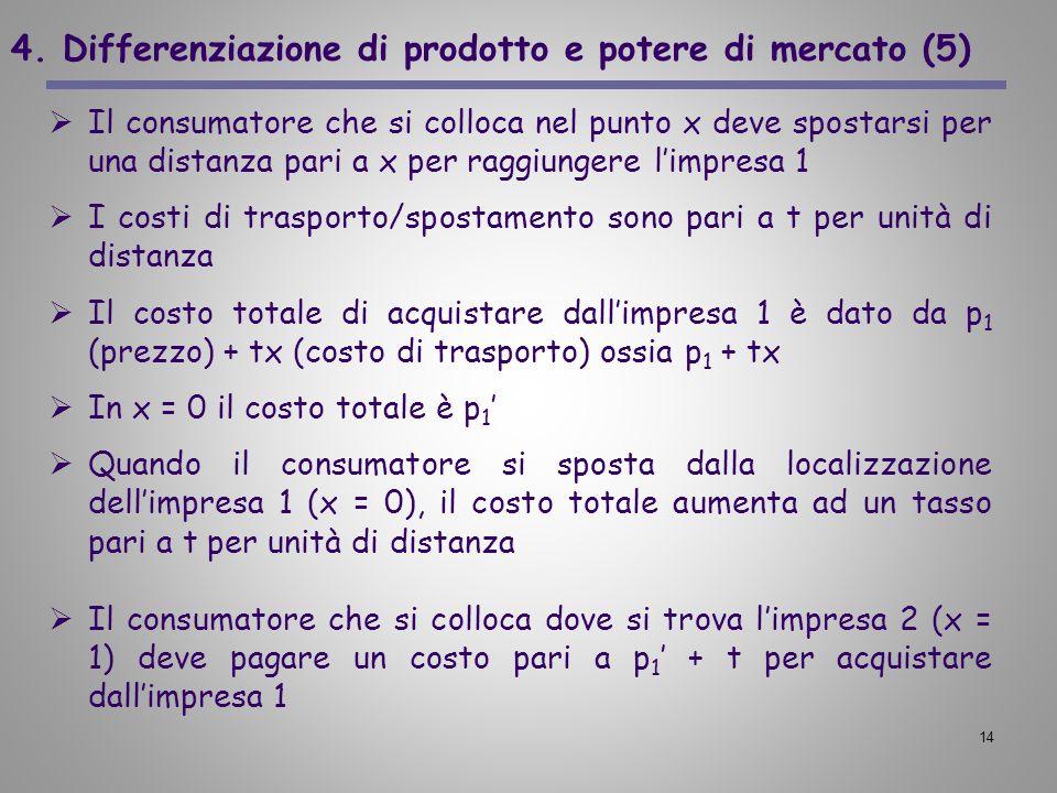 14 4. Differenziazione di prodotto e potere di mercato (5) Il consumatore che si colloca nel punto x deve spostarsi per una distanza pari a x per ragg