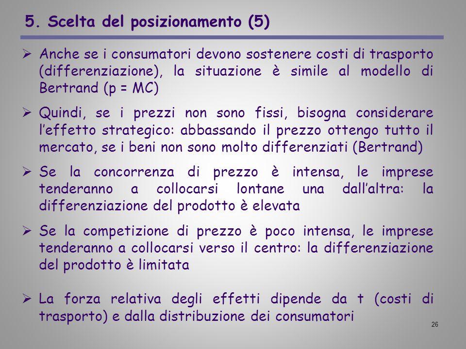 26 5. Scelta del posizionamento (5) Anche se i consumatori devono sostenere costi di trasporto (differenziazione), la situazione è simile al modello d