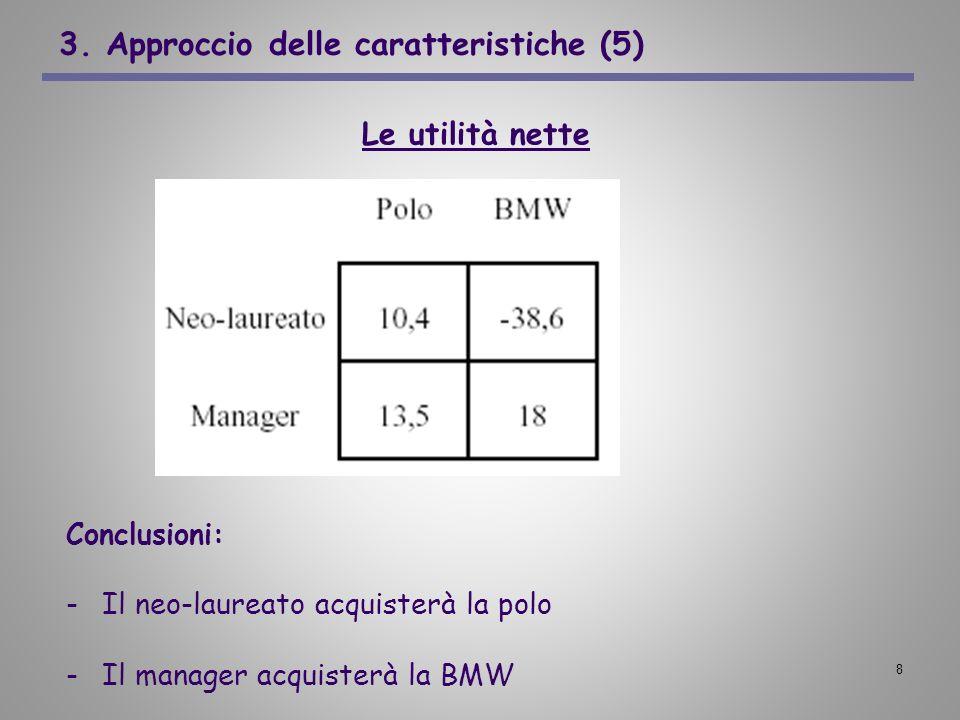 8 3. Approccio delle caratteristiche (5) Le utilità nette Conclusioni: -Il neo-laureato acquisterà la polo -Il manager acquisterà la BMW