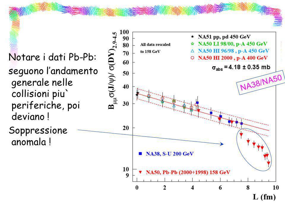 Notare i dati Pb-Pb: seguono landamento generale nelle collisioni piu` periferiche, poi deviano .