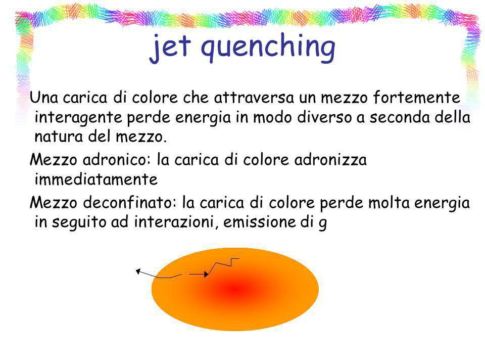 jet quenching Una carica di colore che attraversa un mezzo fortemente interagente perde energia in modo diverso a seconda della natura del mezzo.