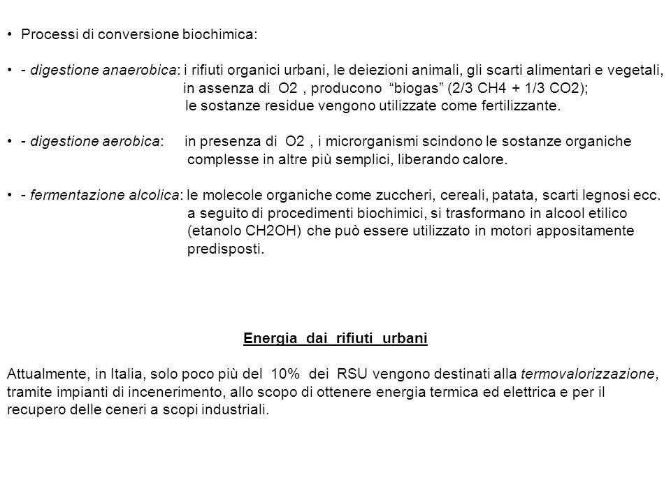 Processi di conversione biochimica: - digestione anaerobica: i rifiuti organici urbani, le deiezioni animali, gli scarti alimentari e vegetali, in ass