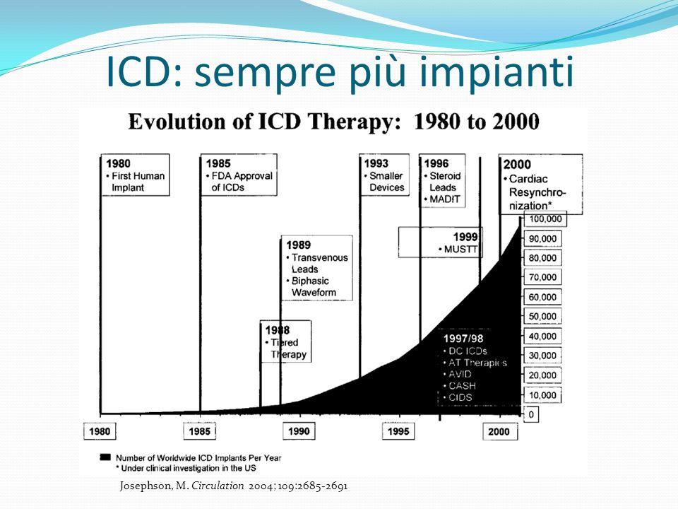 ICD: sempre più impianti Josephson, M. Circulation 2004; 109:2685-2691