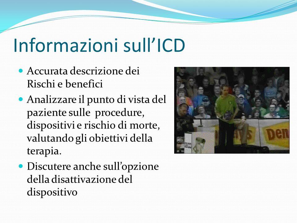 Informazioni sullICD Accurata descrizione dei Rischi e benefici Analizzare il punto di vista del paziente sulle procedure, dispositivi e rischio di morte, valutando gli obiettivi della terapia.