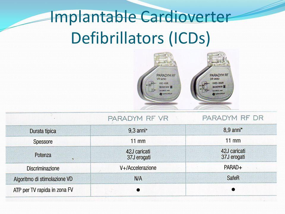 Impianto ICD