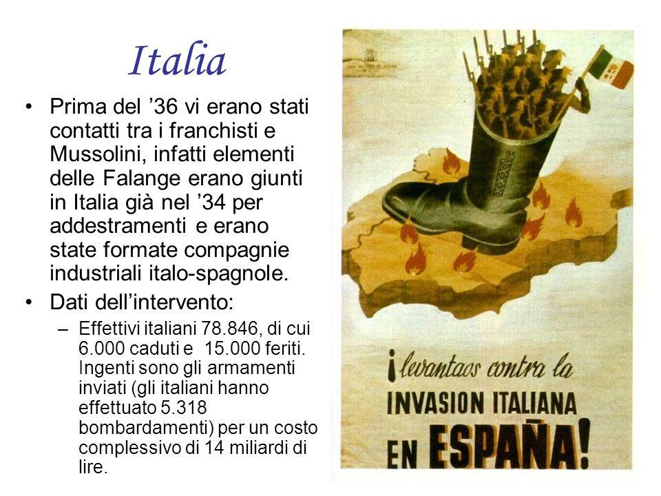 Italia Prima del 36 vi erano stati contatti tra i franchisti e Mussolini, infatti elementi delle Falange erano giunti in Italia già nel 34 per addestr