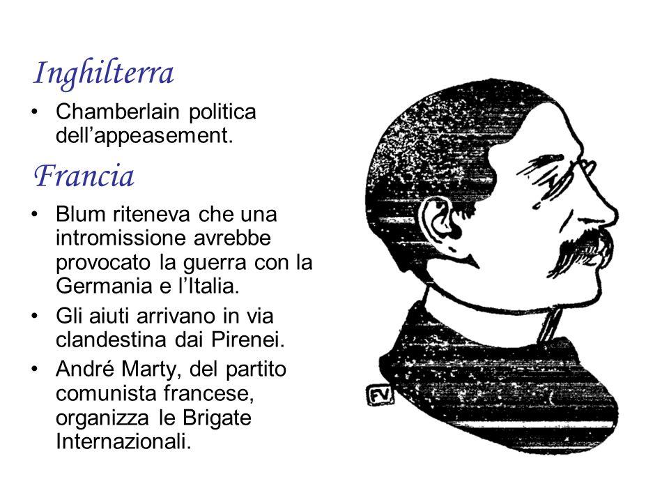 Inghilterra Chamberlain politica dellappeasement. Francia Blum riteneva che una intromissione avrebbe provocato la guerra con la Germania e lItalia. G