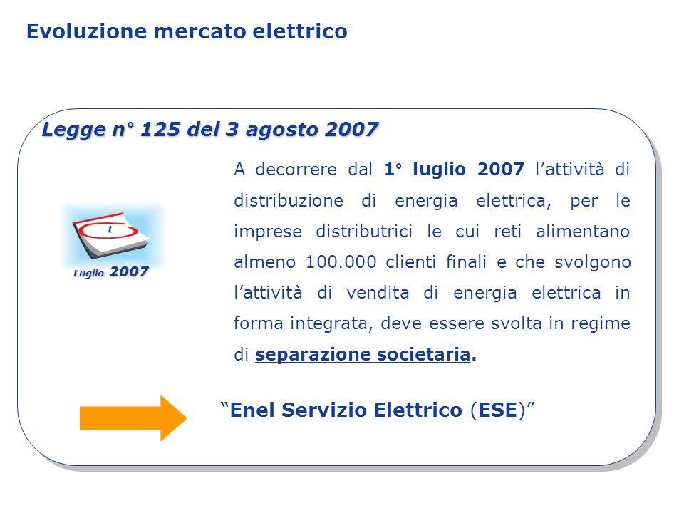 Evoluzione mercato elettrico Legge n° 125 del 3 agosto 2007 A decorrere dal 1° luglio 2007 lattività di distribuzione di energia elettrica, per le imp