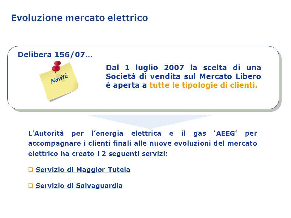 Evoluzione mercato elettrico Delibera 156/07… Dal 1 luglio 2007 la scelta di una Società di vendita sul Mercato Libero è aperta a tutte le tipologie d
