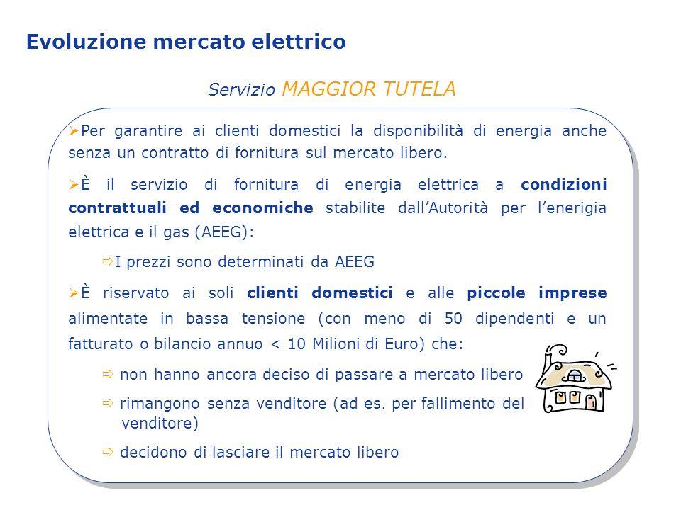 Evoluzione mercato elettrico Servizio MAGGIOR TUTELA Per garantire ai clienti domestici la disponibilità di energia anche senza un contratto di fornit