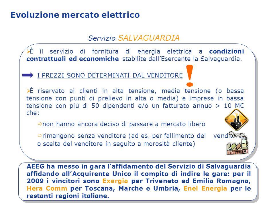 Evoluzione mercato elettrico Servizio SALVAGUARDIA È il servizio di fornitura di energia elettrica a condizioni contrattuali ed economiche stabilite d