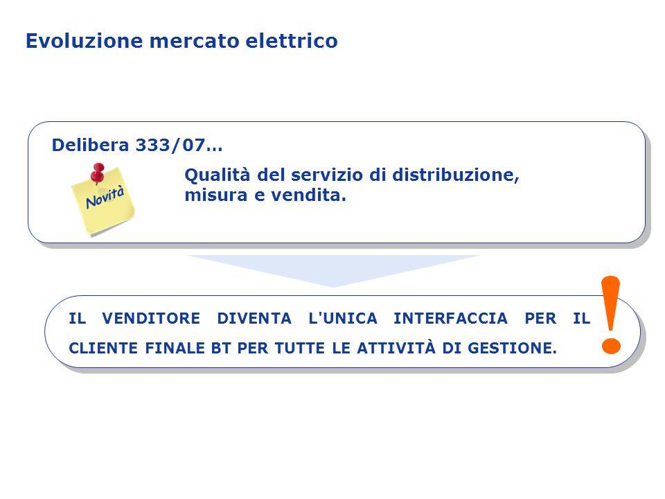 Evoluzione mercato elettrico Delibera 333/07… Qualità del servizio di distribuzione, misura e vendita. Novità IL VENDITORE DIVENTA L'UNICA INTERFACCIA