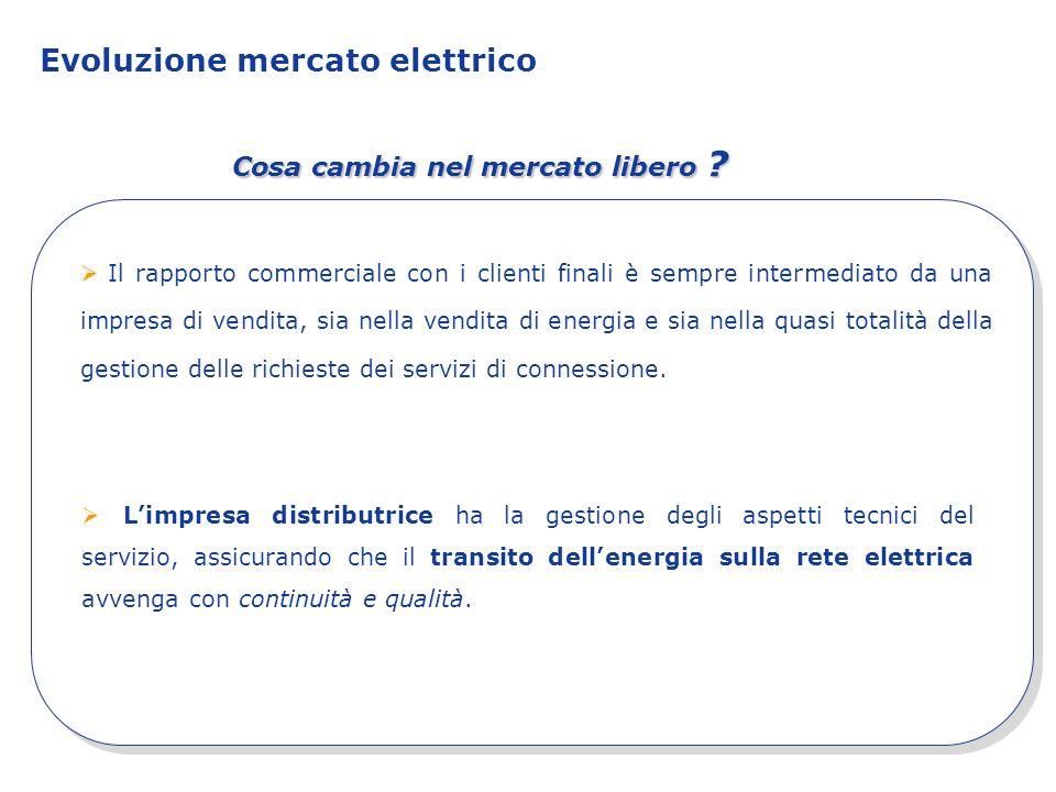 Evoluzione mercato elettrico Il rapporto commerciale con i clienti finali è sempre intermediato da una impresa di vendita, sia nella vendita di energi