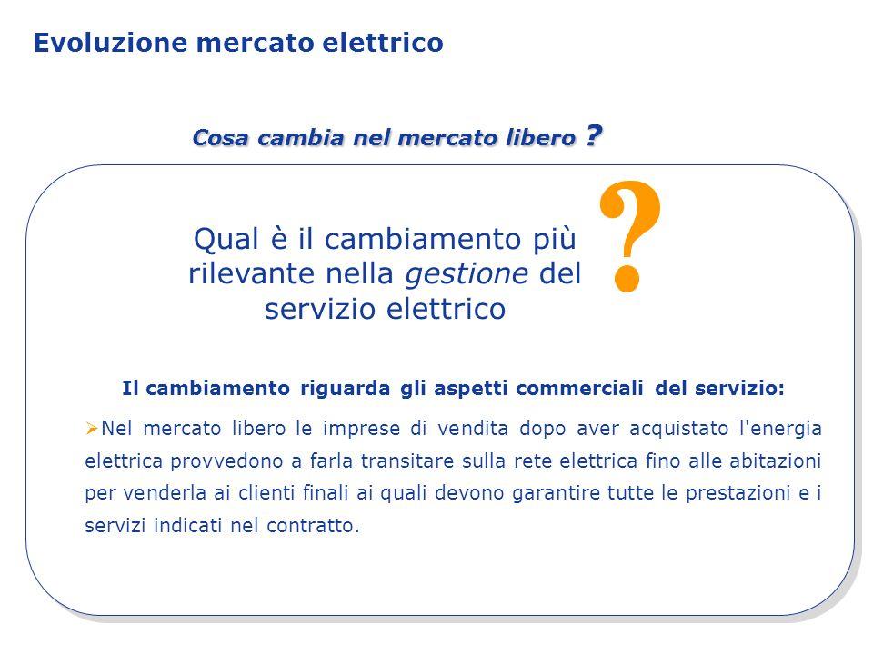 Evoluzione mercato elettrico Cosa cambia nel mercato libero ? Qual è il cambiamento più rilevante nella gestione del servizio elettrico Il cambiamento