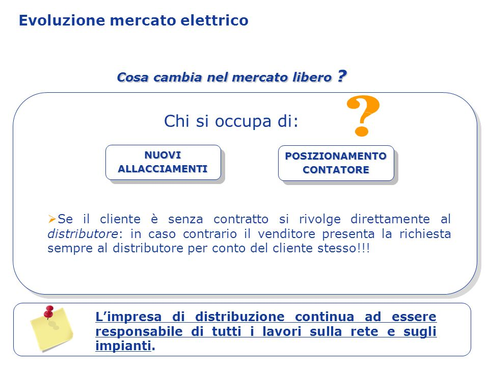 Evoluzione mercato elettrico Cosa cambia nel mercato libero ? Chi si occupa di: POSIZIONAMENTO CONTATORE NUOVI ALLACCIAMENTI Se il cliente è senza con