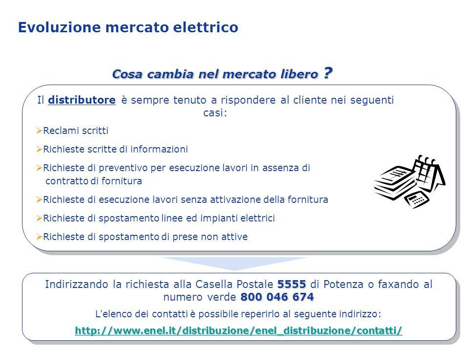 Evoluzione mercato elettrico Il distributore è sempre tenuto a rispondere al cliente nei seguenti casi: Reclami scritti Richieste scritte di informazi