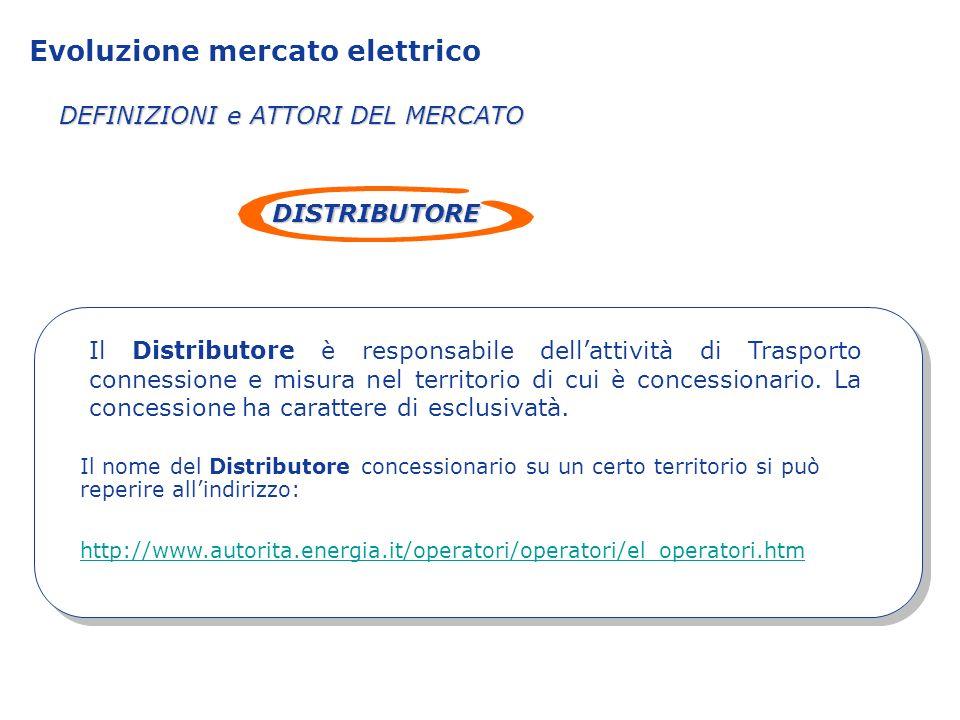 Evoluzione mercato elettrico DISTRIBUTORE Il Distributore è responsabile dellattività di Trasporto connessione e misura nel territorio di cui è conces