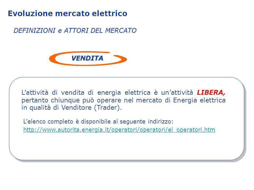 Evoluzione mercato elettrico VENDITA Lattività di vendita di energia elettrica è unattività LIBERA, pertanto chiunque può operare nel mercato di Energ
