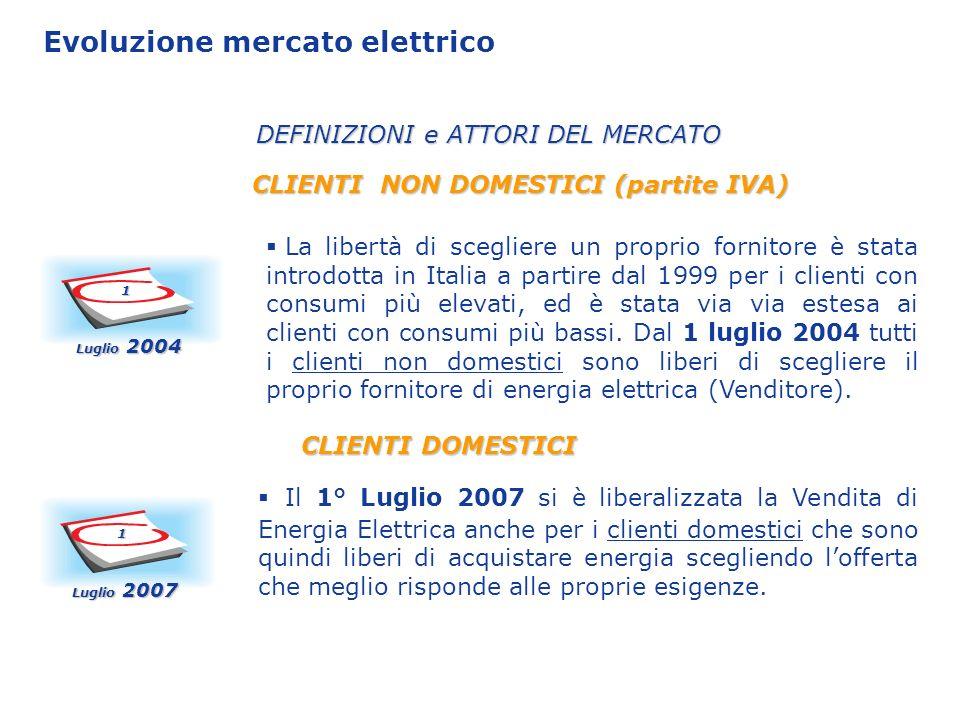 Evoluzione mercato elettrico CLIENTI DOMESTICI 1 Luglio 2007 Il 1° Luglio 2007 si è liberalizzata la Vendita di Energia Elettrica anche per i clienti